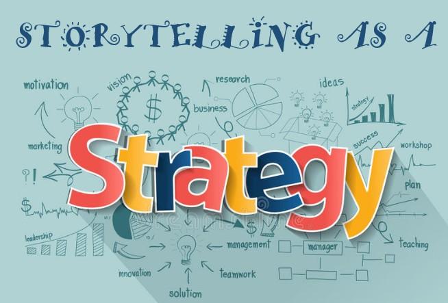 Gráfico de estrategia